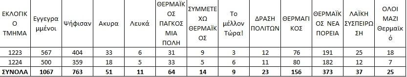 aggeloxwri-9