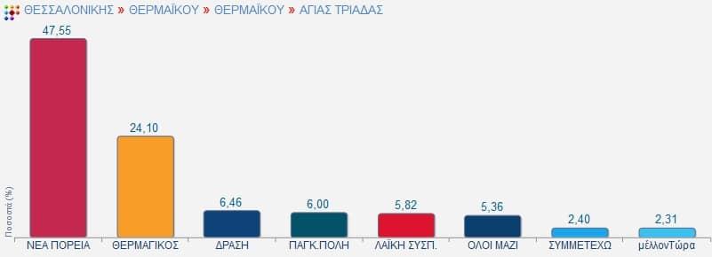 agia-triada-2019-2-2