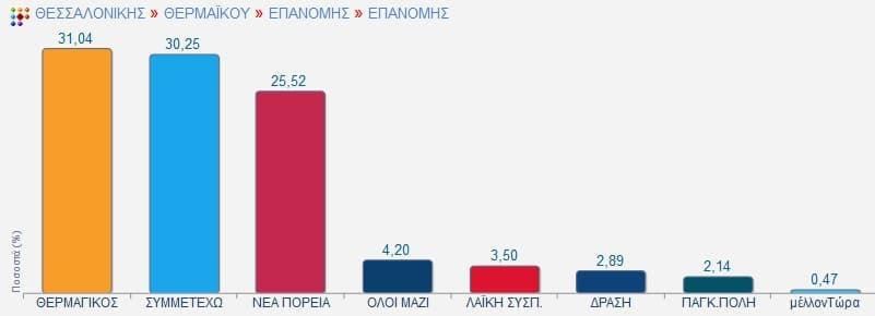 epanomi-2019-2-2